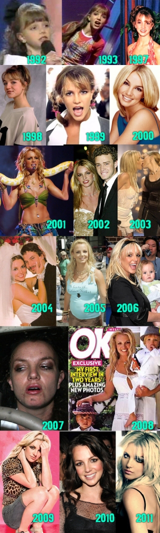 Brittany Spears through the years
